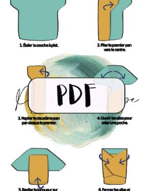 Instructions de pliage des préplates – PDF